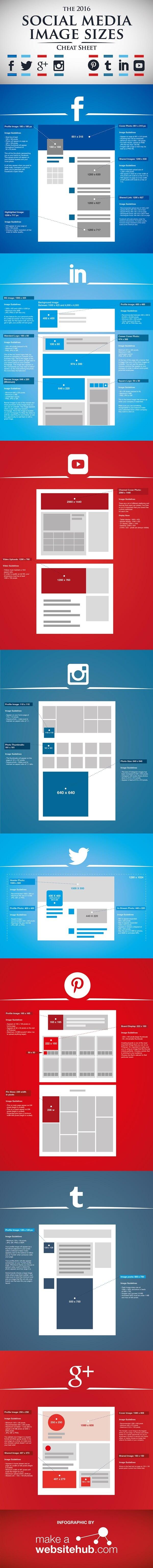 Sosyal medya sitelerinin imaj ölçüleri